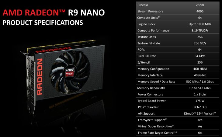 AMD Radeon R9 Nano - specifications