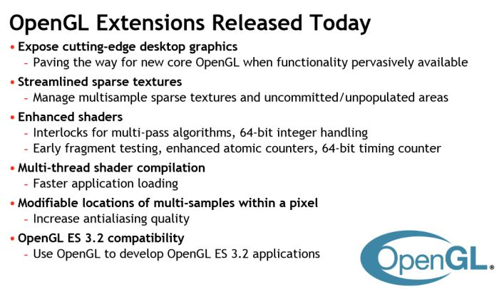 OpenGL 2015 extensions