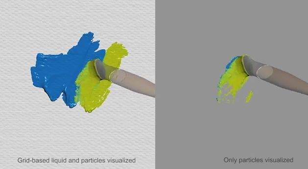 Wetbrush: GPU-based 3D painting simulation at the bristle level