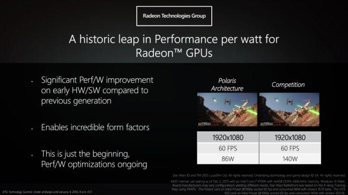 AMD Polaris 16/14 nm GPU Architecture