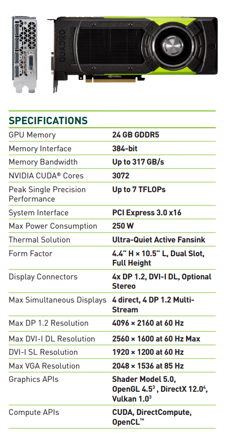NVIDIA Quadro M6000 24GB specifications